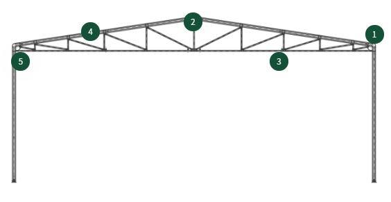 componenti acciaio coperture mobili